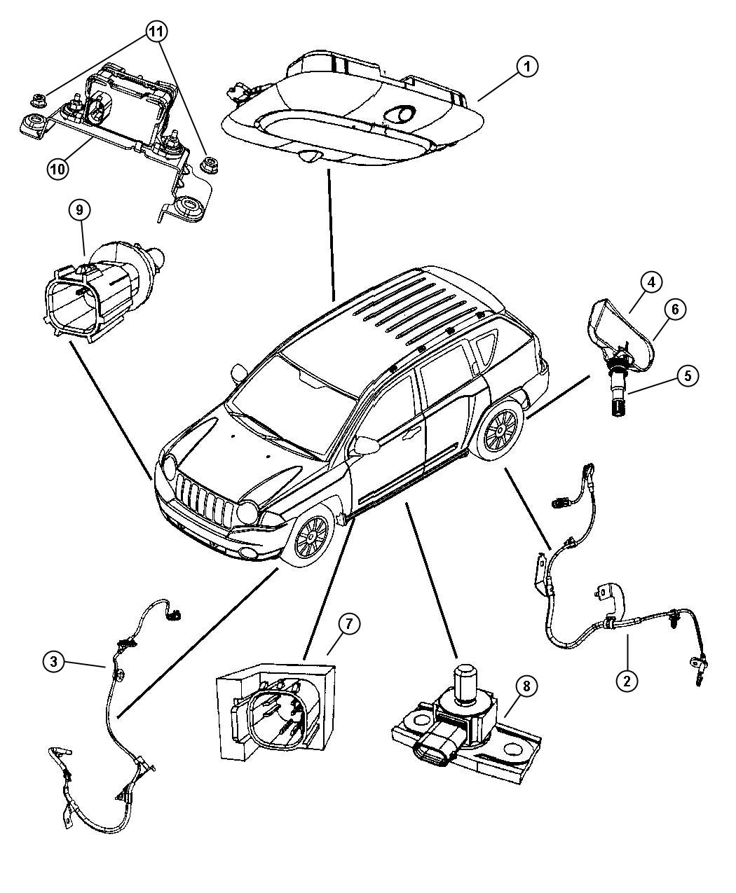 Jeep Compass Sensor. Dynamics. Lateral acceleration and