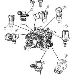 2008 Dodge Nitro Engine Diagram Buick 455 Firing Order 4 Sensor Location Imageresizertool Com
