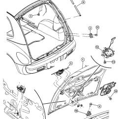 2001 Chrysler Pt Cruiser Starter Wiring Diagram Football Pitch To Print Front Bumper Parts
