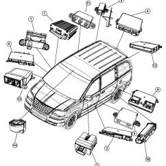 2000 Grand Caravan Radio Wiring Diagram Eclipse For Dodge 2 4l Fuse Box