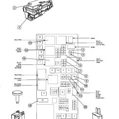 2010 Dodge Journey Starter Wiring Diagram The Parachute Flower Horn Location Get Free Image About