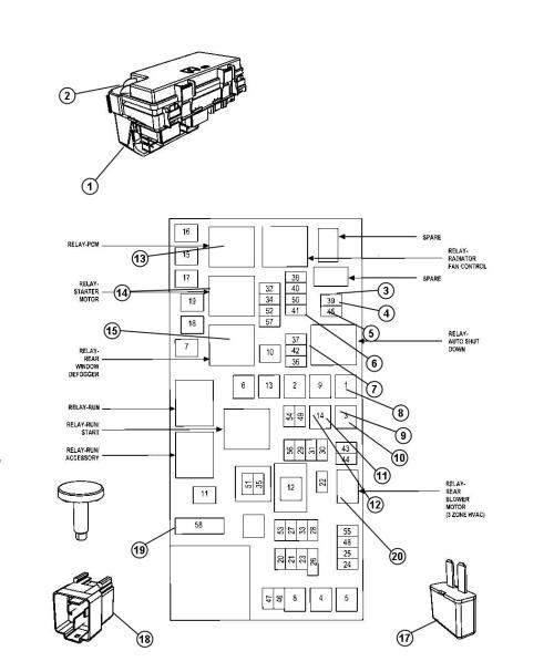 small resolution of dodge journey horn location get free image about wiring chrysler neon 2002 fuse box diagram