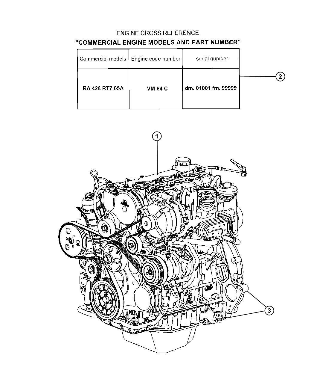 Engine Assembly And Service Long Block 2 8l Sel 2 8l I4