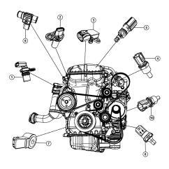 Dodge 2 4 Engine Diagram Human Muscular System Blank 02 Sensor Auto Electrical Wiring