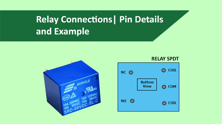 Ref Relay Working Principle