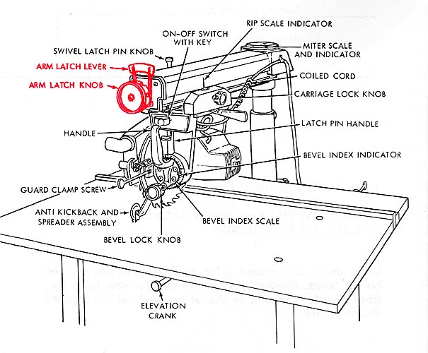 Ridgid Drill Wiring Diagram Drill Battery Wiring Diagram