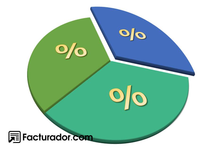sat porcentaje creditos fiscales