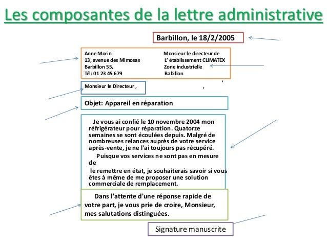 image le plan d une lettre administrative modele cv