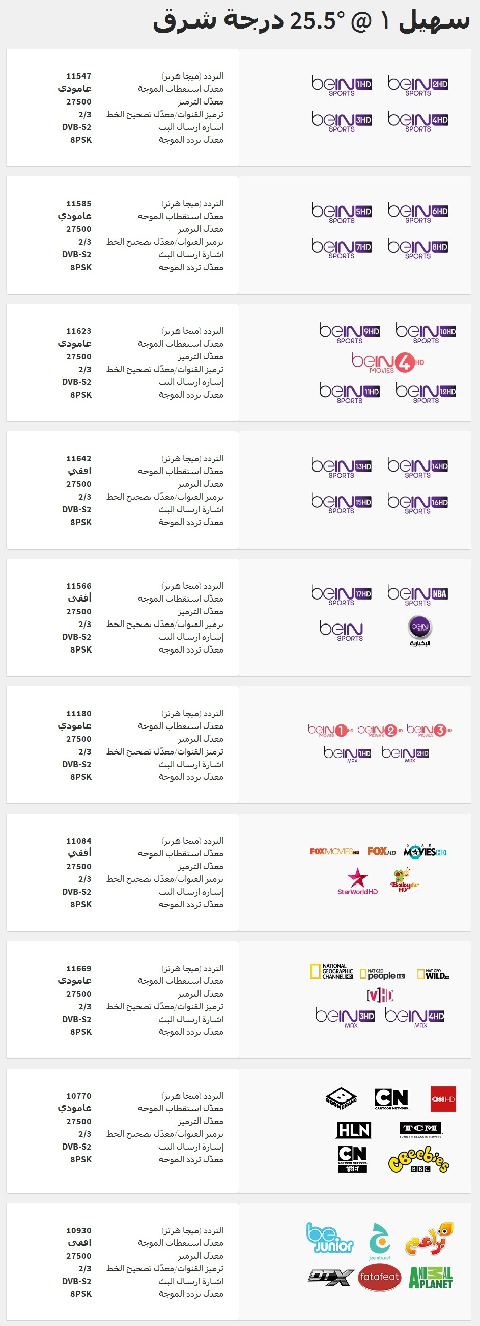 تردد قنوات Bein Sport بى ان سبورت Hd9 Hd10 Hd15 Hd8
