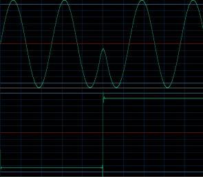 Fázová modulace (PM)
