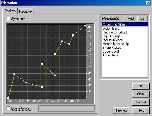obr.4 - Simulace zkreslení - CoolEdit 2