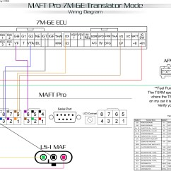 7mgte Wiring Harness Diagram Kc Hilites Hid Automotive Lizcullen