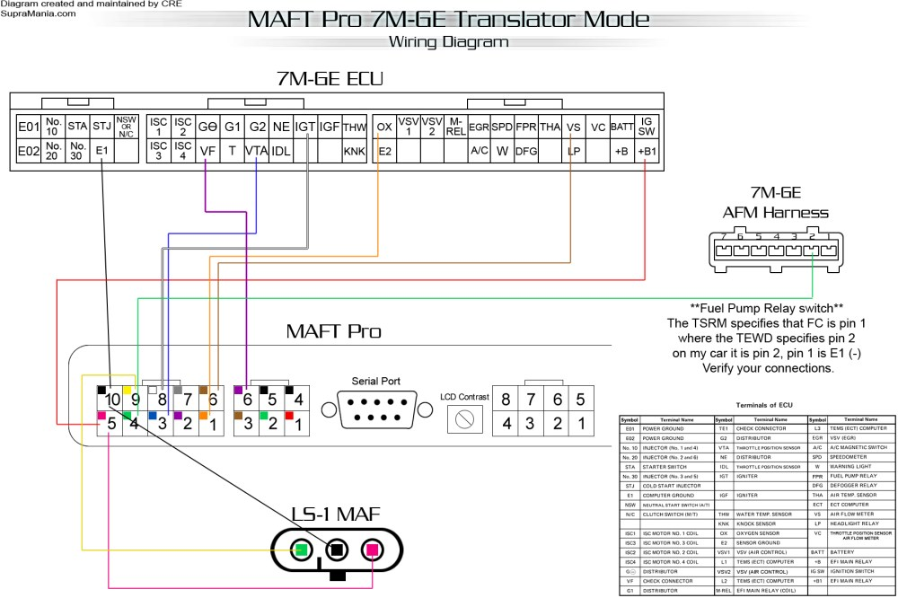 medium resolution of gm maf sensor wiring diagram wiring diagram origin gm map sensor wiring diagram gm maf sensor wiring diagram