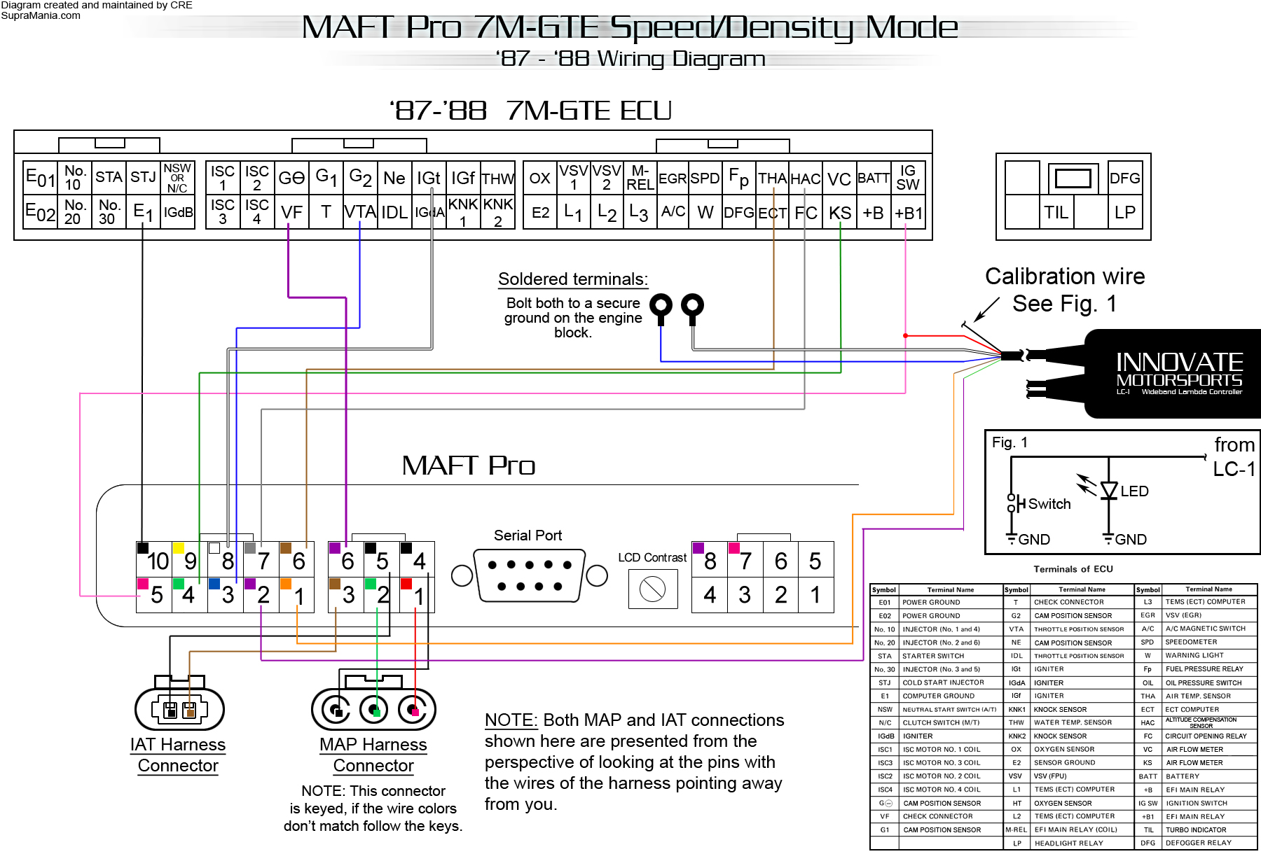 speed sensor wiring diagram meralco meter base toyota camry sd location get free image