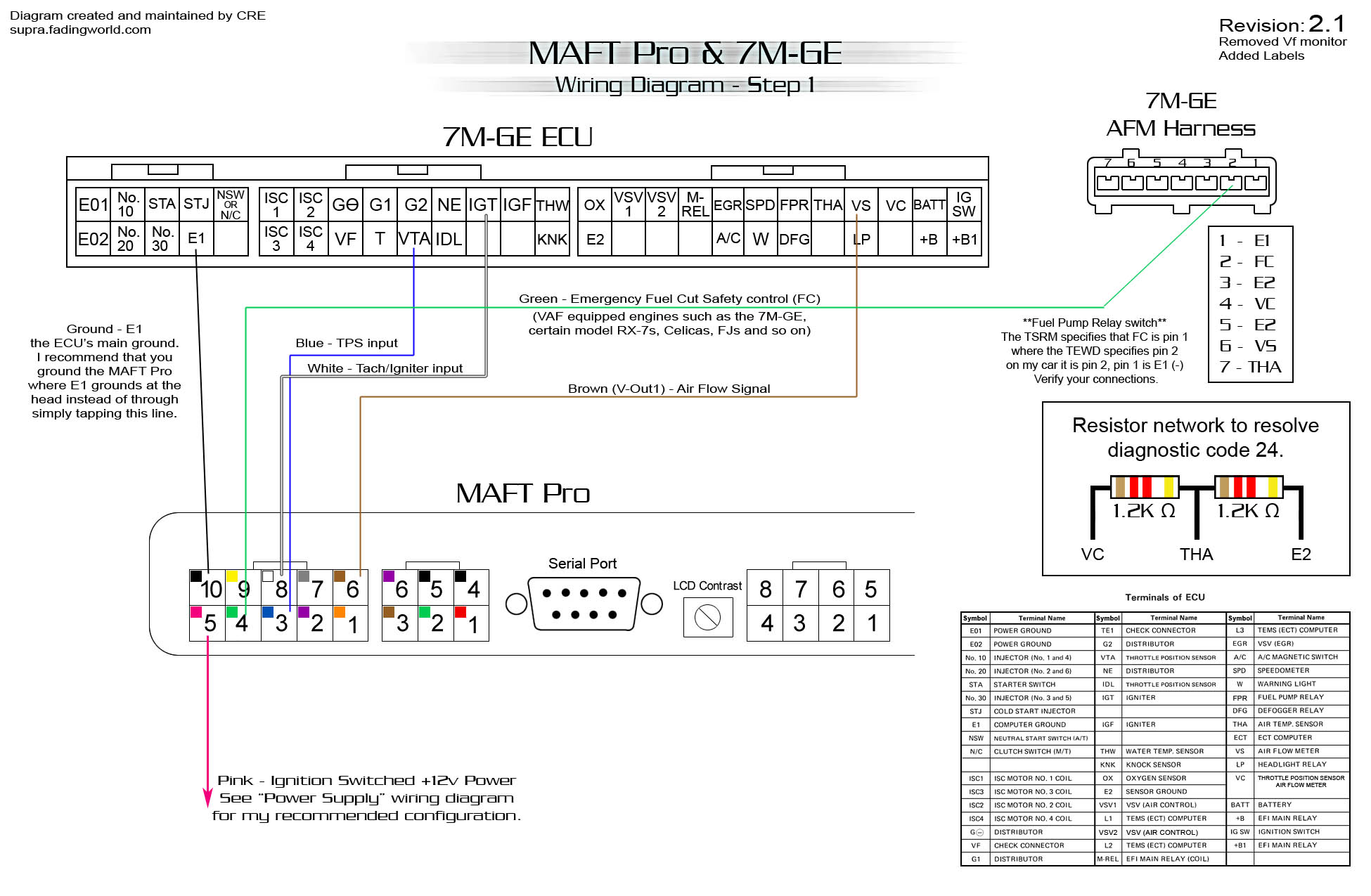 7mgte wiring harness diagram tv antenna rotor non turbo