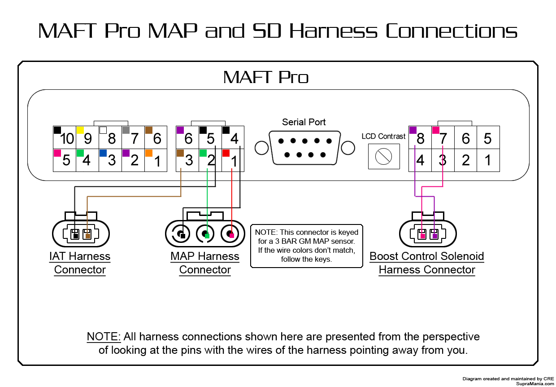 aem uego sensor wiring diagram modine pdp wideband o2 get free image about