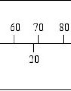 Conversion chart also fahrenheit to celsius rh fahrenheittocelsius