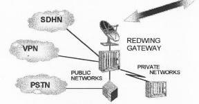 FairLink Systems > Satellite links > Private Satellite
