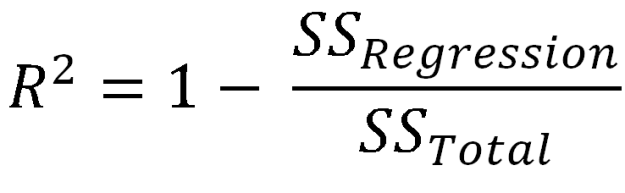 r squared equation