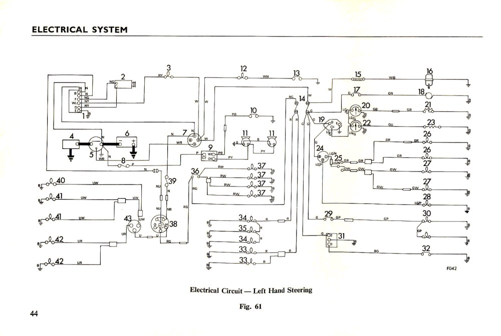 medium resolution of triumph distributor wiring diagram wiring diagram centre triumph distributor wiring diagram