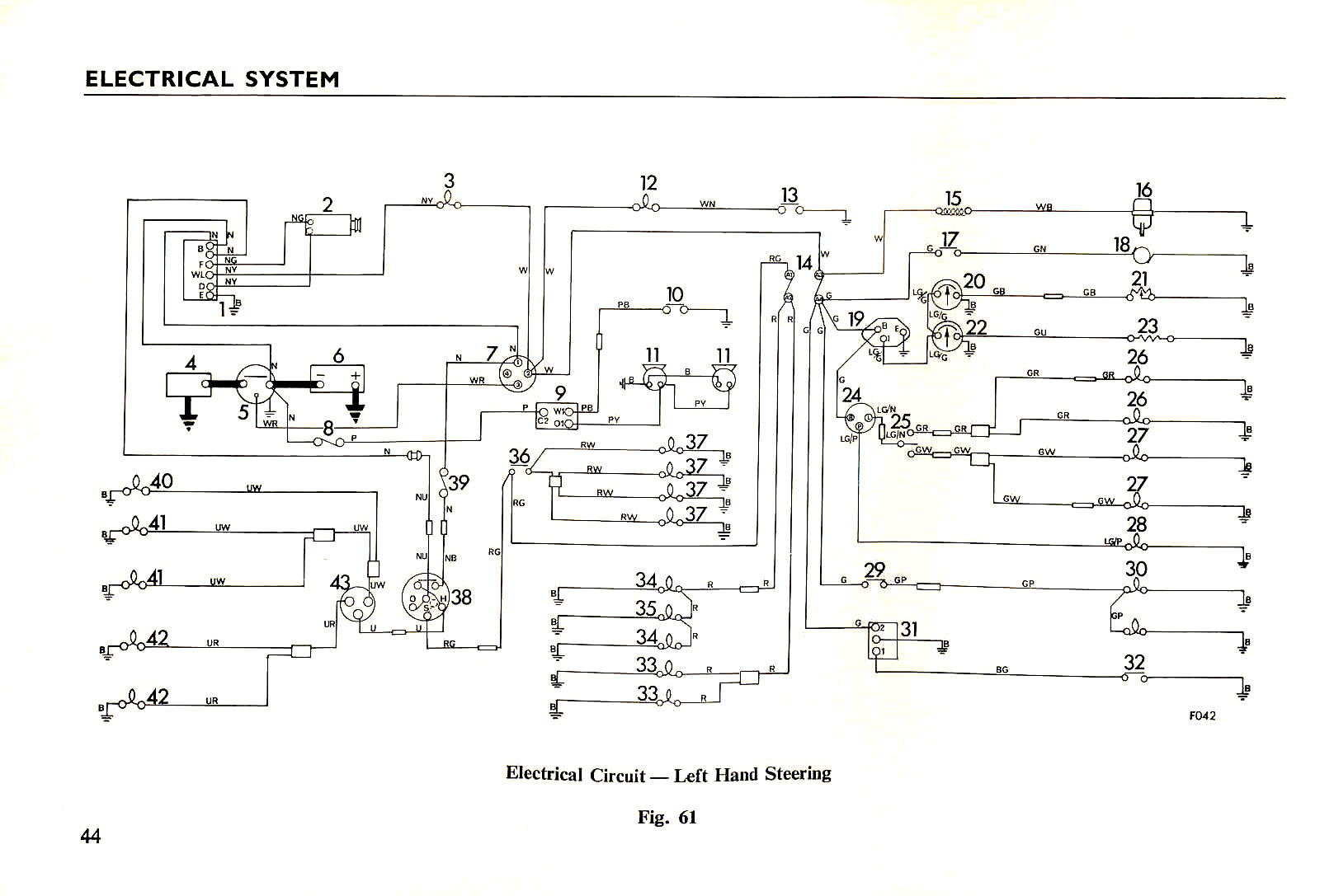 hight resolution of triumph distributor wiring diagram wiring diagram centre triumph distributor wiring diagram