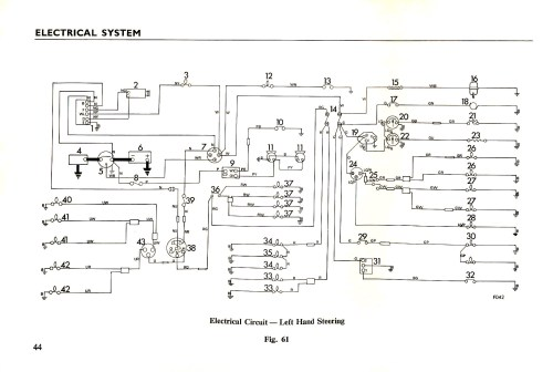 small resolution of triumph distributor wiring diagram wiring diagram centre triumph distributor wiring diagram