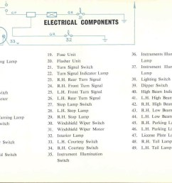 key to wiring diagram for u s specification 948 herald sedan  [ 1263 x 830 Pixel ]