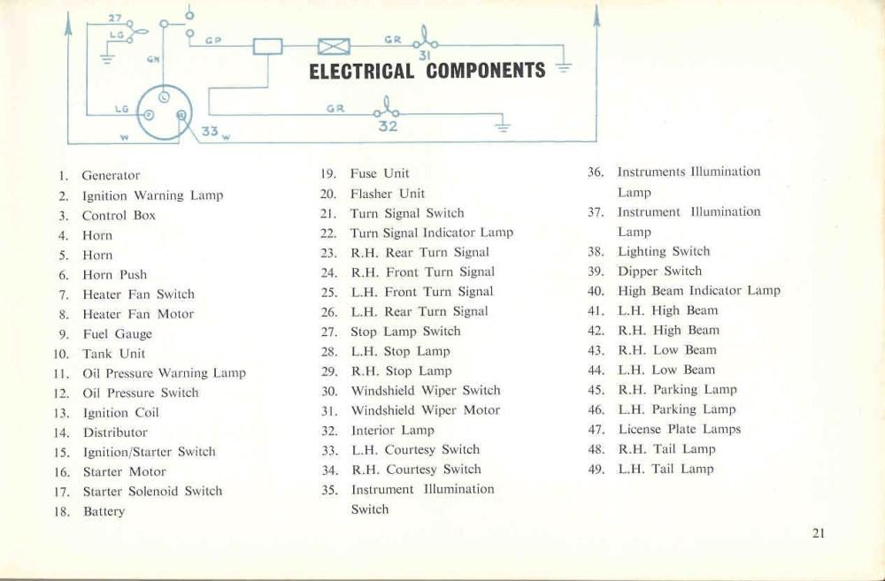 medium resolution of key to wiring diagram for u s specification 948 herald sedan