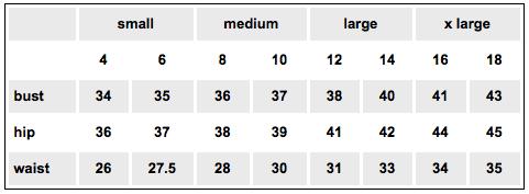sevya size chart