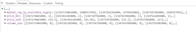 Image 006 - Python 爬蟲教學 : 以爬取比特幣價格並使用matplot製圖為例