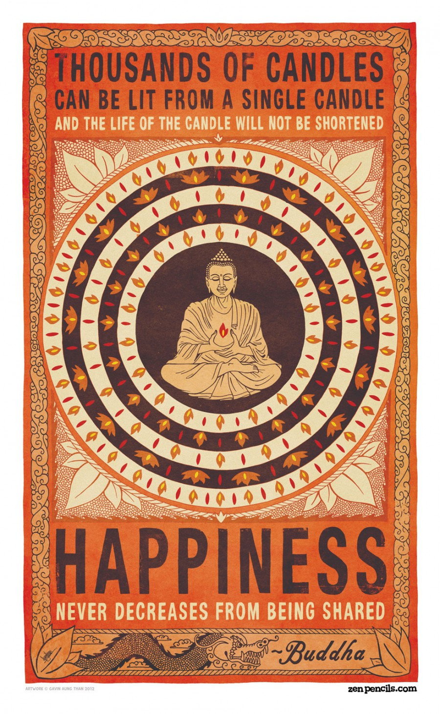 Buddha happiness quote