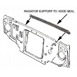 1960-1965 RADIATOR SUPPORT TO HOOD SEALS