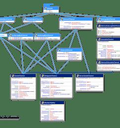 java nio channels socketchannel class diagram and api documentation for java 8 [ 1408 x 1234 Pixel ]