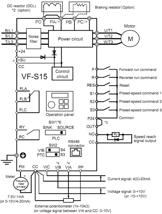 Falowniki Toshiba schemat aplikacyjny