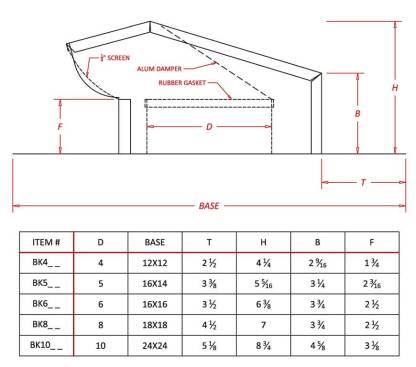 Bath Fan / Kitchen Exhaust - Roof Vent - Galvanized-1491