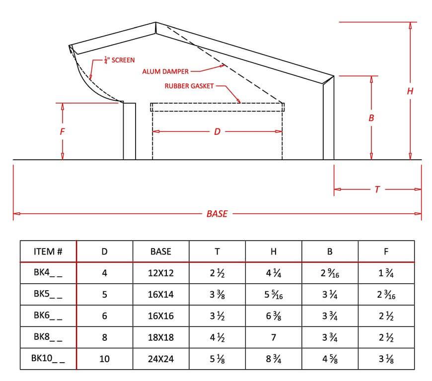 bkcu bath fan kitchen exhaust roof vent