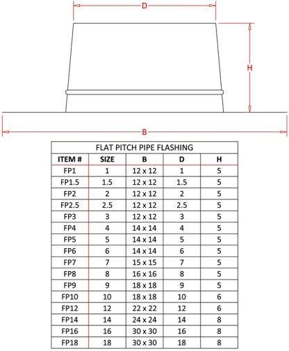 Pipe Flashing - Flat Pitch Roof-1409