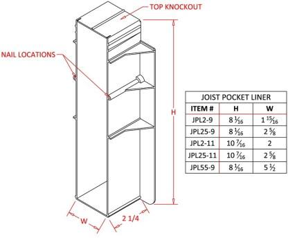 Joist Pocket Liner 25-11-1470