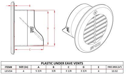 Round Soffit / Under Eave Vent – Plastic – 4inch-1558