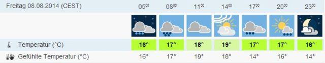Wettervorhersage. Feucht.