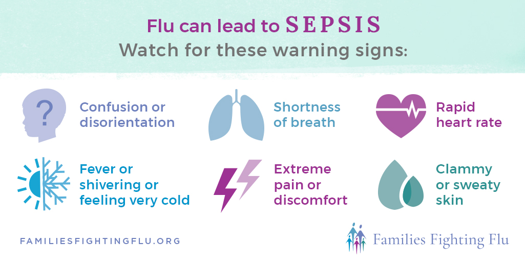 Flu and Sepsis   Correlation, Treatment and Risk