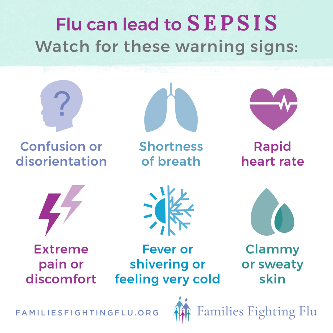 Flu and Sepsis | Correlation, Treatment and Risk