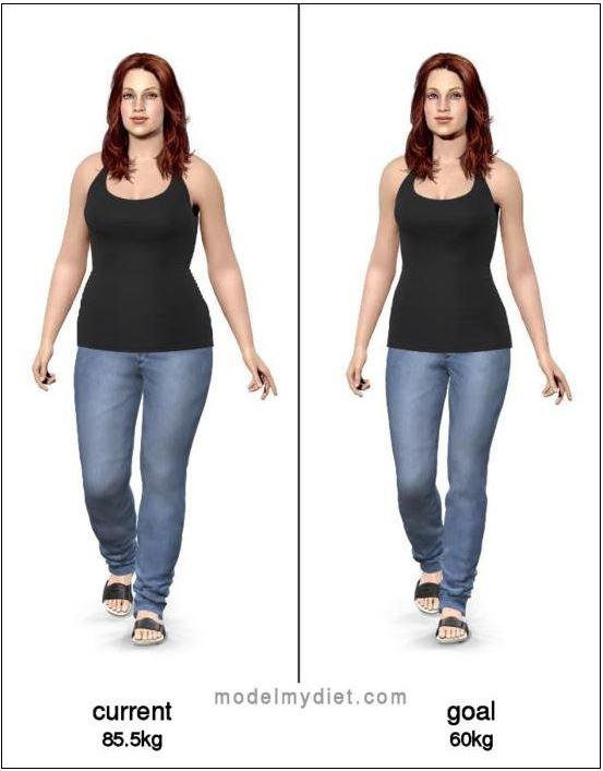 Perte de poids: la vérité au sujet des images avant/après