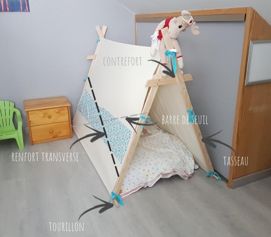construire un lit tipi diy schéma