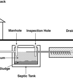 basement sewage pump venting diagram [ 1200 x 716 Pixel ]
