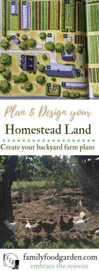Design your Homestead & Backyard Farm Plans