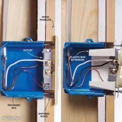 Wiring Diagram 3 Way Switch With Receptacle Iveco Daily 2008 Top 10 Electrical Mistakes The Family Handyman Mistake 6 Recessing Boxes Behind Wall Surface