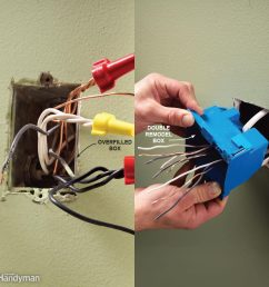 top 10 electrical mistakes diy electrical circuit choose the correct gauge wire to avoid fire [ 1000 x 1000 Pixel ]