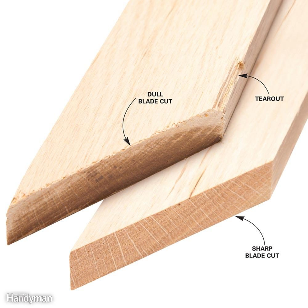 Miter Angle Table