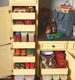 7 roll out cabinet drawers you can build yourself family handyman electrical structured wiring cupboard custom fine furniture builder [ 1000 x 1000 Pixel ]